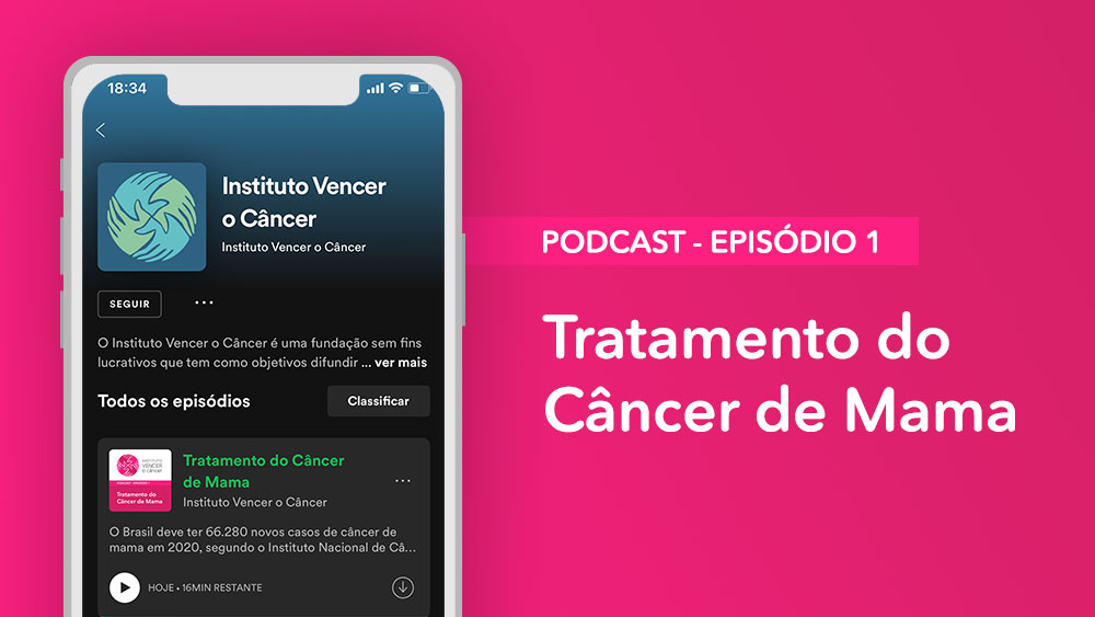 Podcast Episódio 1 - Tratamento do Câncer de Mama